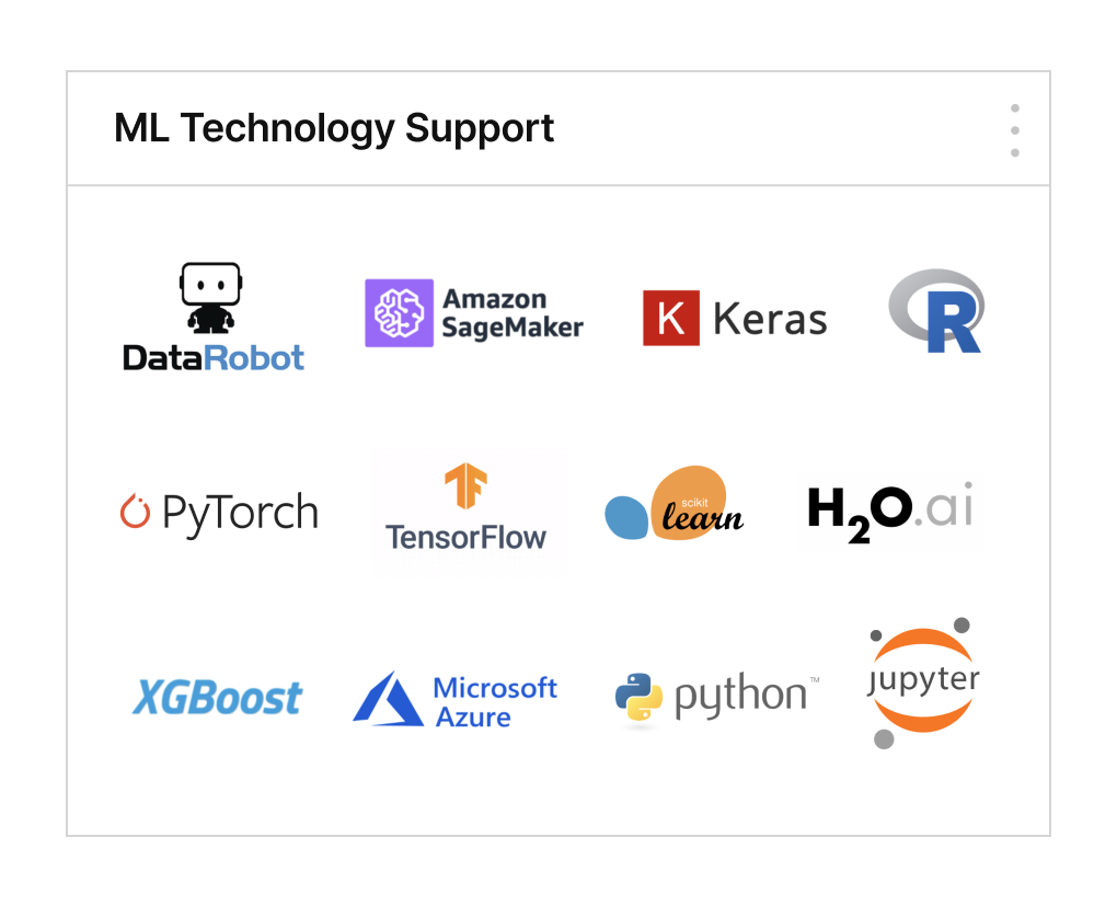 Broad Machine Learning Technology Support
