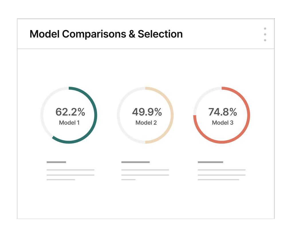 Model Comparisons & Selection
