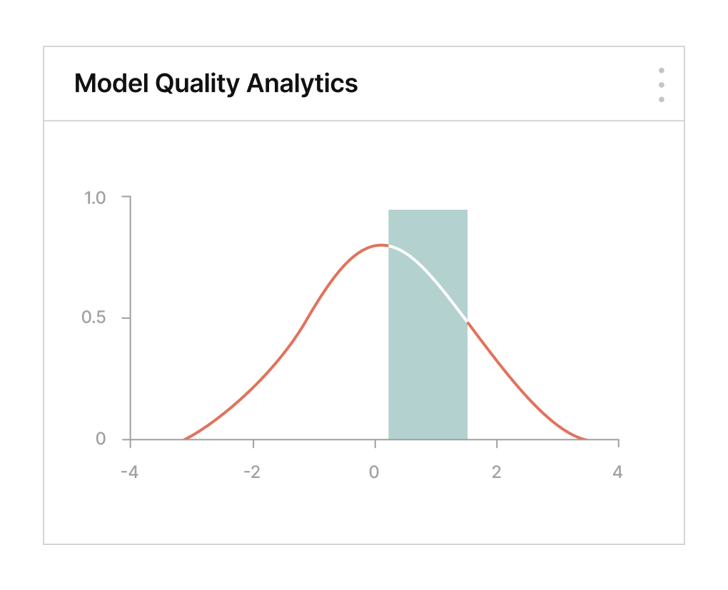 Model Quality Analytics