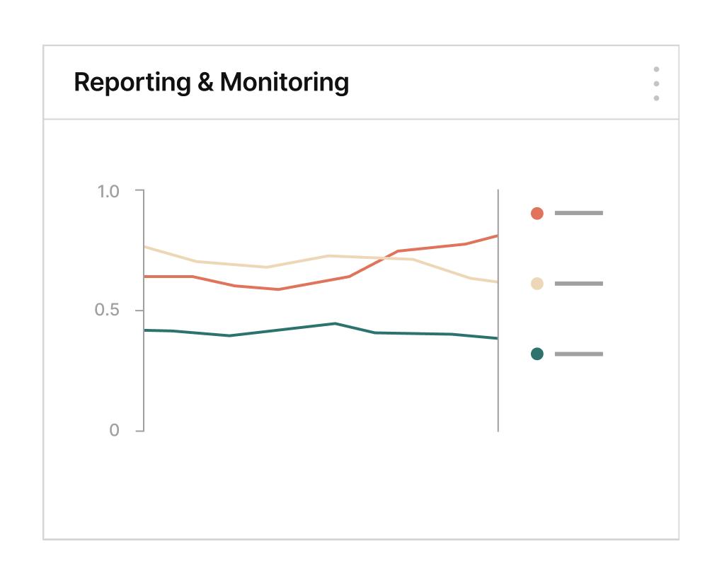 Reporting & Monitoring