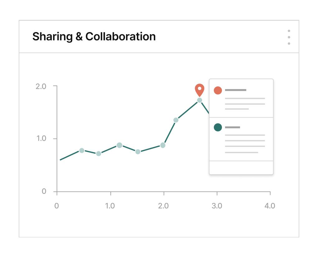 Sharing & Collaboration
