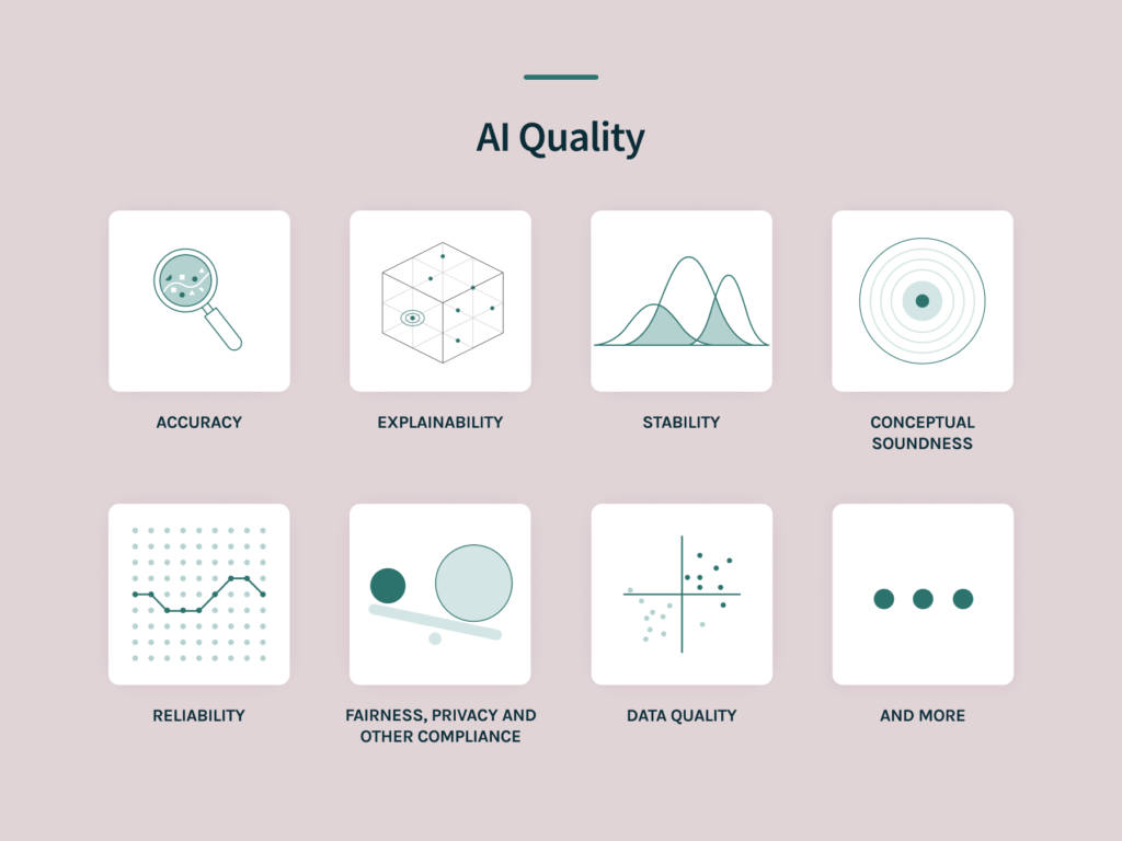 What is AI Quality?